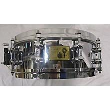 Sonor 5.5X14 Phil Rudd Snare Drum
