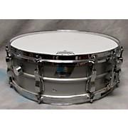 Ludwig 5X14 Acrolite Snare Drum