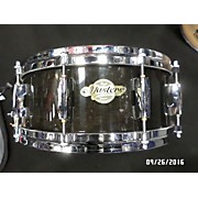 Pearl 5X14 Masters MCX Series Snare Drum