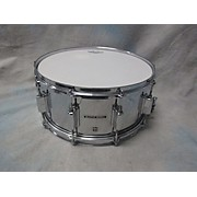 Pearl 6.5X14 Maple Shell Snare Drum