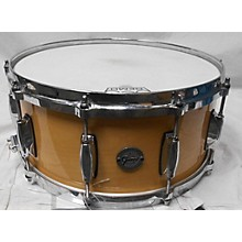 Gretsch Drums 6.5X14 Maple Silver Series Drum