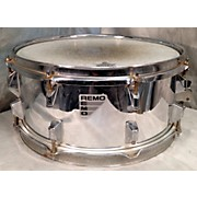 Remo 6.5X14 Quadura Drum