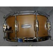 6.5X14 Soundworks Drum