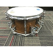 PDP by DW 7.5X14 10 Ply Maple And Walnut Shell Drum