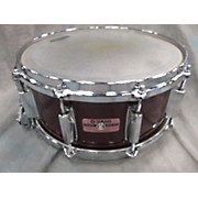 Yamaha 7X14 Absolute Snare Drum