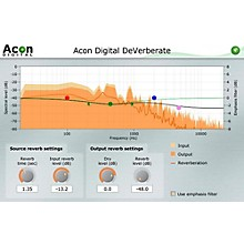 ACON DIGITAL Acon DeVerberate