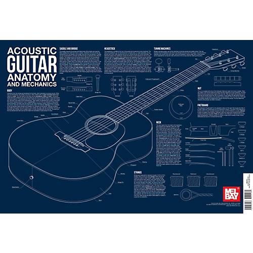 Mel Bay Acoustic Guitar Anatomy and Mechanics Wall Chart