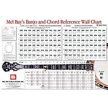 Mel Bay Banjo Chord Reference Wall Chart