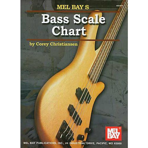 Mel Bay Bass Scale Chart-thumbnail