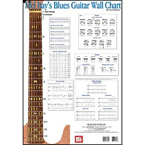 Mel Bay Blues Guitar Wall Chart by Mel Bay