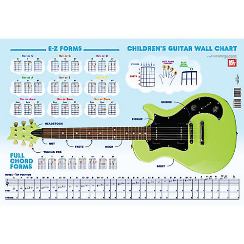 Mel Bay Children's Guitar Wall Chart