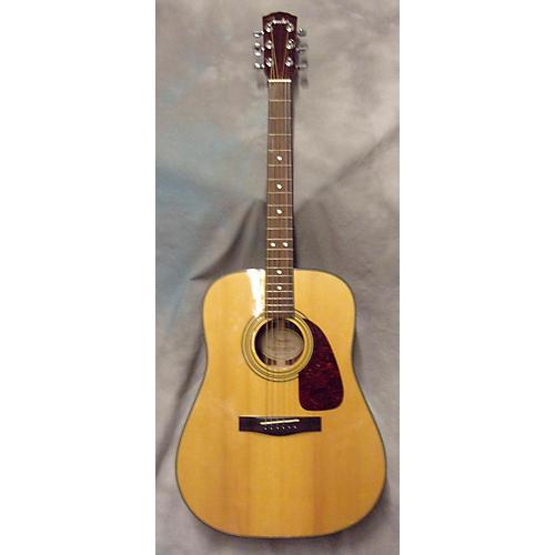 Fender DG21S Acoustic Guitar-thumbnail