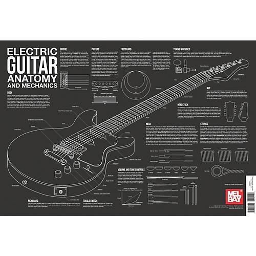 Mel Bay Electric Guitar Anatomy and Mechanics Wall Chart