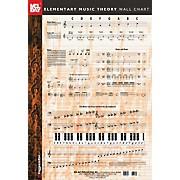 Mel Bay Elementary Music Theory Wall Chart