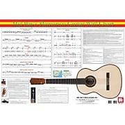 Mel Bay Flamenco Guitar Wall Chart