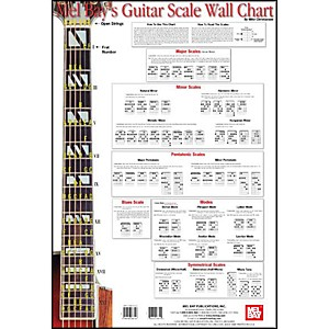 Mel Bay Guitar Scale Wall Chart by Mel Bay