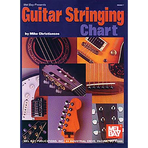 Mel Bay Guitar Stringing Chart-thumbnail