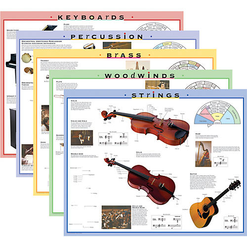 Alfred Instrument Family Posters and Outline Sheets-thumbnail