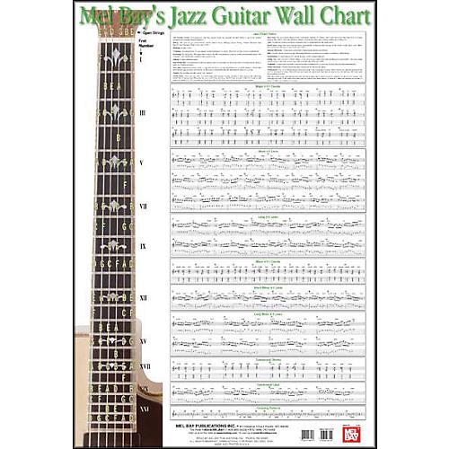 Mel Bay Jazz Guitar Wall Chart-thumbnail