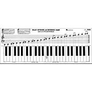 Willis Music Keyboard & Reference Chart