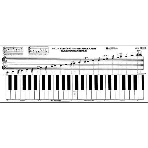 Willis Music Keyboard & Reference Chart-thumbnail