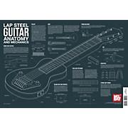 Mel Bay Lap Steel Guitar Anatomy and Mechanics Wall Chart