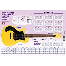 Mel Bay Left-Handed Children's Guitar Wall Chart