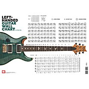 Mel Bay Left-Handed Guitar Wall Chart