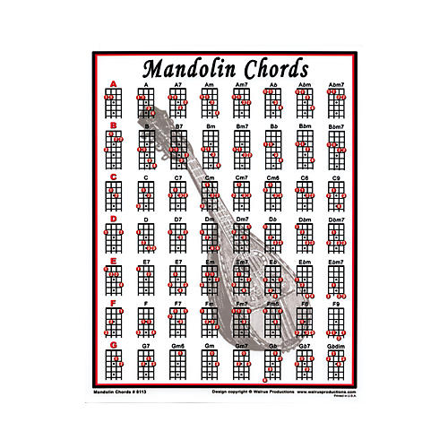 Walrus Productions Mandolin Chord Mini Chart | Guitar Center