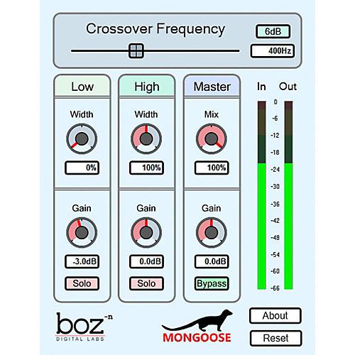 BOZ DIGITAL LABS  Mongoose-thumbnail
