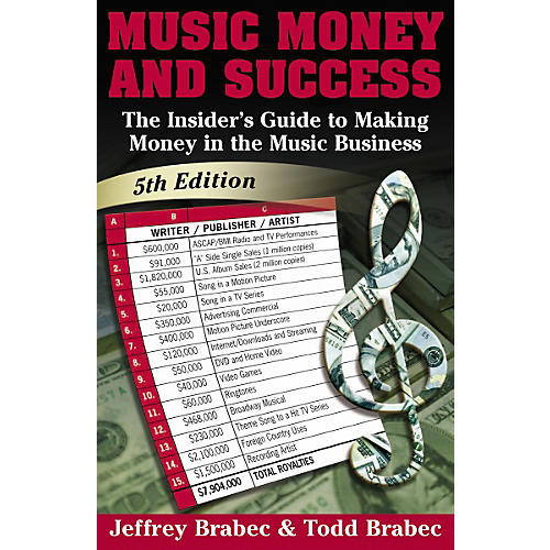 Money Within The Music Industry Essay