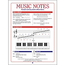 Faber Piano Adventures Music Notes (The Quick And Easy Guide To Music Basics) - Faber Piano