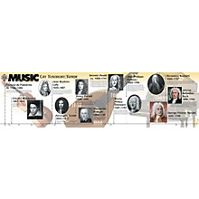 Alfred Music Through The Ages (Poster)