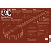 Mel Bay Open-Back Banjo Anatomy and Mechanics