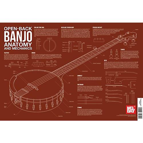 Mel Bay Open-Back Banjo Anatomy and Mechanics-thumbnail