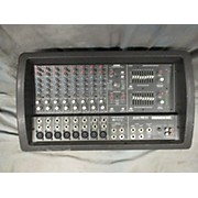 Mackie PPM 808s Unpowered Mixer