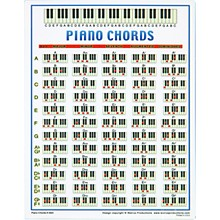 Walrus Productions Piano Chord Mini Chart