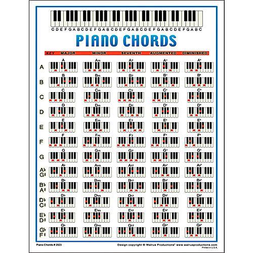 Walrus Productions Piano Chord Mini Chart