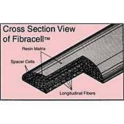 Fibracell Premier Synthetic Bb Clarinet Reed