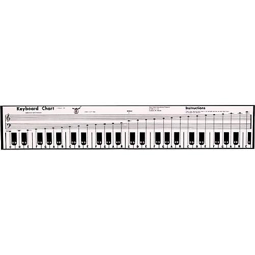 General Music Curriculum Slide-A-Note Keyboard Chart