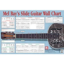Mel Bay Slide Guitar Wall Chart