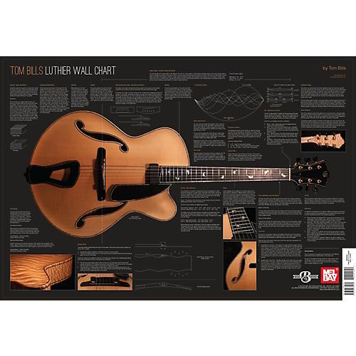 Mel Bay Tom Bills Luthier Wall Chart