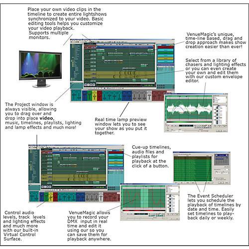 Venue Magic 2.x - DMX+AV Software Only