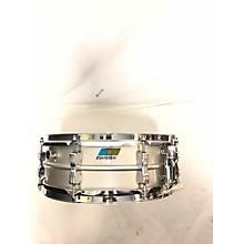 Ludwig 4X14 Acrolite Snare Drum