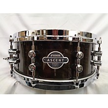 Sonor 5.5X14 ASCENT 14X5.5 BEECH WOOD Drum