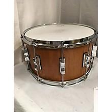 Ludwig 8X14 MOJAVE Drum