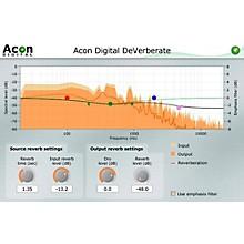 ACON DIGITAL Acon DeVerberate
