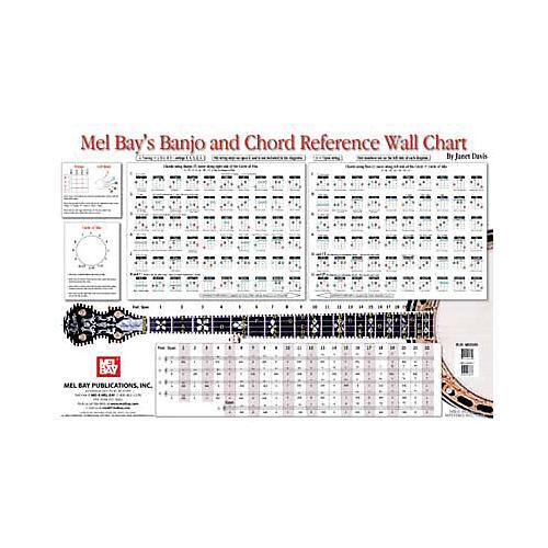 Mel Bay Banjo Chord Reference Wall Chart | Guitar Center
