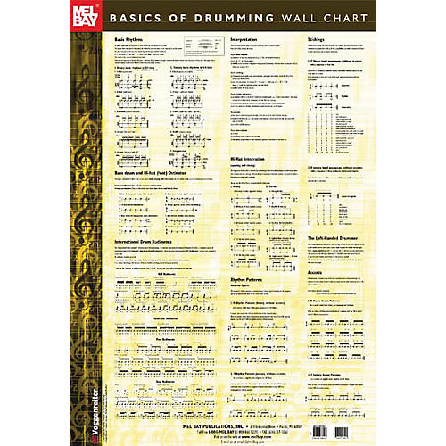 Mel Bay Basics of Drumming Wall Chart