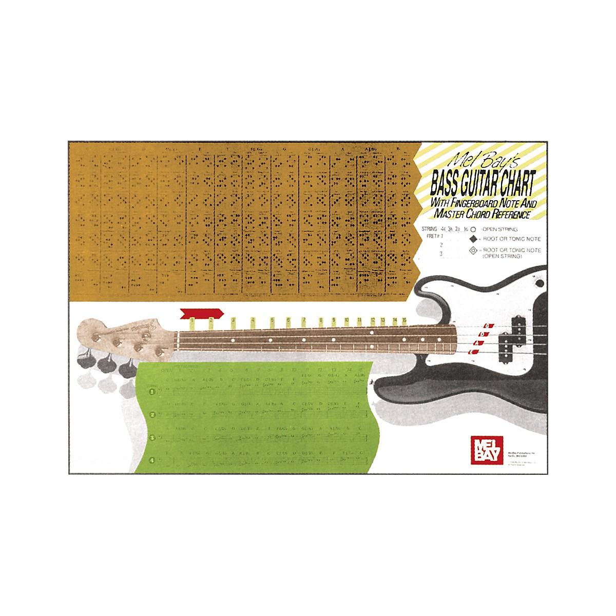 Mel Bay Bass Chord Chart